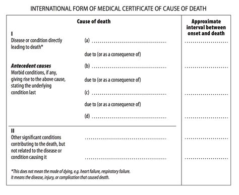 file international form of medical certificate of cause of