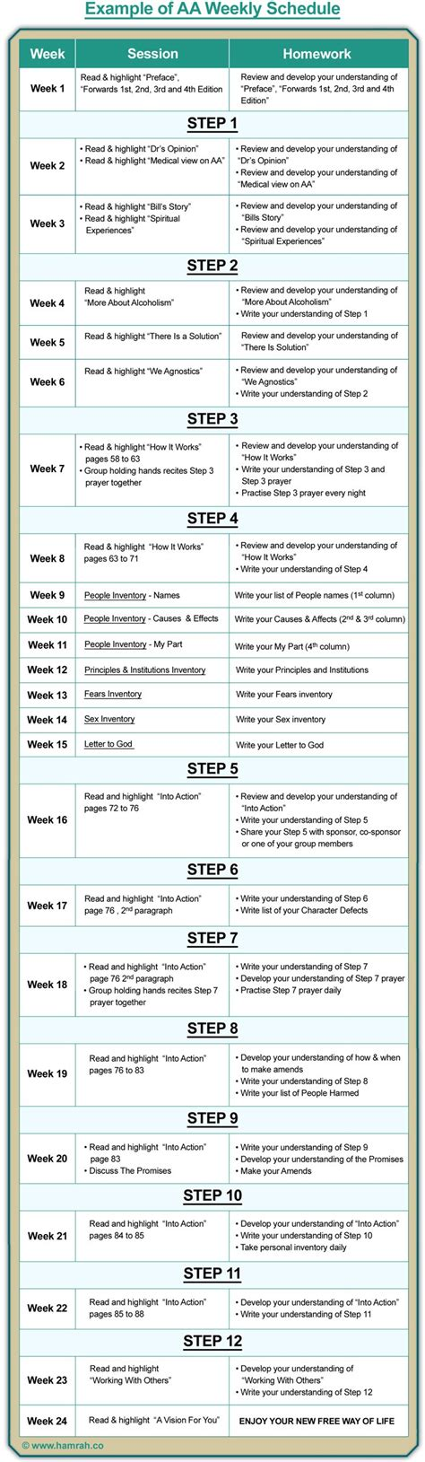 Al Anon Step One Worksheet by Al Anon 12 Steps Worksheets Worksheets Releaseboard Free
