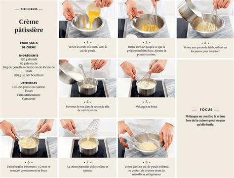 l 233 cole ferrandi publie lexique culinaire mon chef