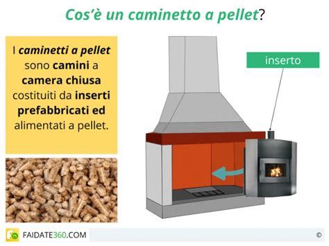 funzionamento camino caminetti a pellet come funzionano caratteristiche