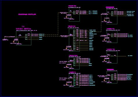 wiring diagram distribution panels dwg block  autocad
