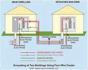 service grounding general requirements home owners networkhome owners network
