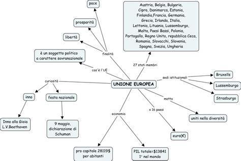 sedi ue mappe concettuali romania wroc awski informator