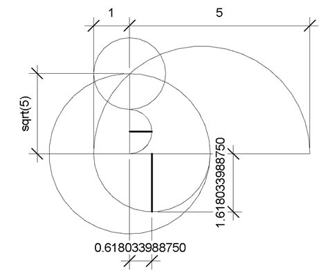 define golden section punto revit graphical definition of the golden section