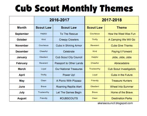 boy scout calendar template akela s council cub scout leader