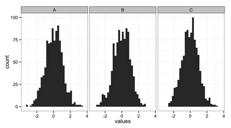 Letter Histogram how to add titles from a list to a series of histograms