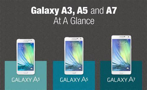 Samsung A7 Vs S4 galaxy a3 vs galaxy a5 vs galaxy a7 comparatif des caract 233 ristiques techniques phonandroid