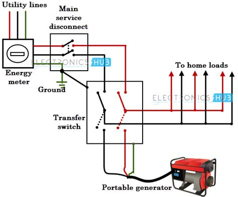 how to wire generator to house brushless portable generator wiring diagram brushless get free image about wiring