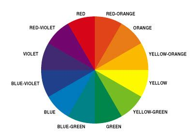 color contrast wheel how web designers use color theory to make you feel
