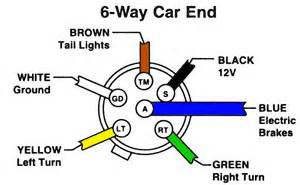 6 pin trailer plug wiring diagram car 6 wiring diagram