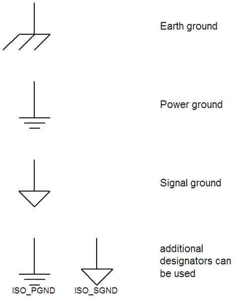earth ground symbol schematic get free image about