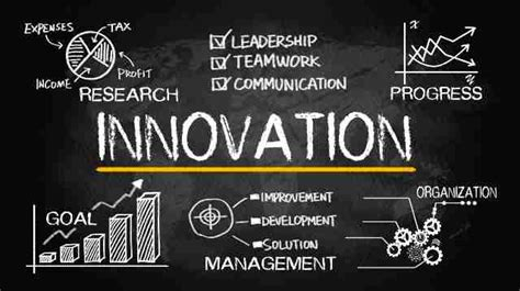 Best Innocation Ideas For Who Did Mba by Top 10 Most Innovative Business Ideas In India