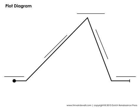 plot diagram plot diagram graphic organizers printable graphic