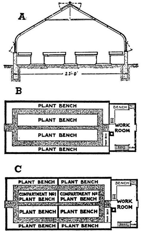 greenhouse floor plans green house floor plans numberedtype
