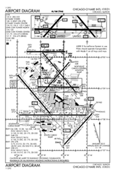 o hare airport diagram kord chicago o hare intl iflightplanner