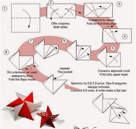 Steps To Make A Paper - origami for