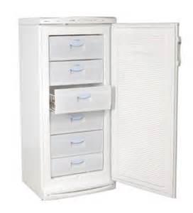 cong 233 lateur armoire