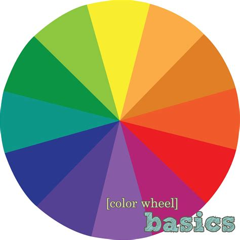 color wheel for the copper coconut color wheel basics schemes and