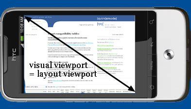 layout viewport html viewport那些事 二 学步园