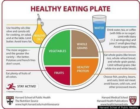 harvard healthy eating plate tries to one up usda s