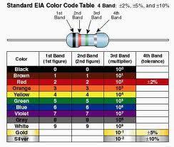 baca warna resistor resistor cara membaca nilai resistor