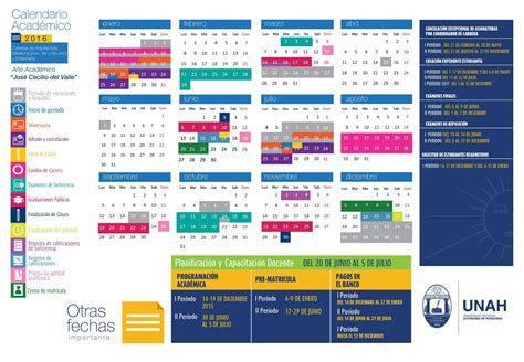 Calendario Honduras 2017 Calendarios Acad 233 Micos 2016 Histologia Eucs Unah Vs