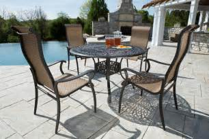 Patio Furniture Brands with The Top 10 Outdoor Patio Furniture Brands