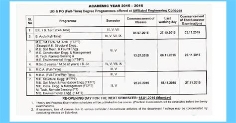 Mba Syllabus Regulation 2013 by Academic Year 2015 Semester Reopening