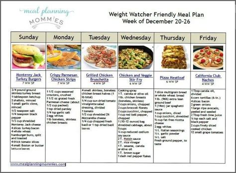 printable dinner recipes weight watcher friendly meal plan 1 with old smart points