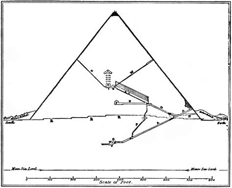 section of pyramid vertical section of the great pyramid clipart etc