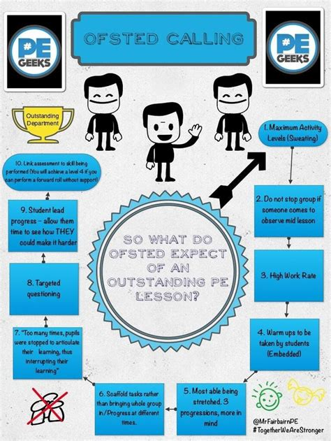 what is a section 5 ofsted inspection 12 best images about ofsted on pinterest perspective my