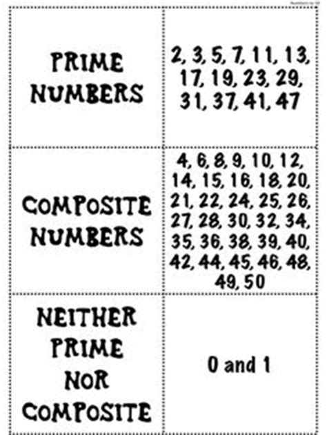 printable prime and composite numbers quiz free factors multiples prime and composite number quiz