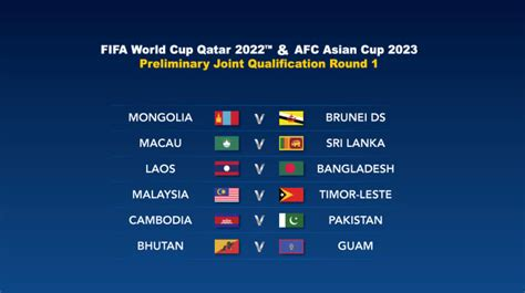 road  qatar  asian teams discover   opponents