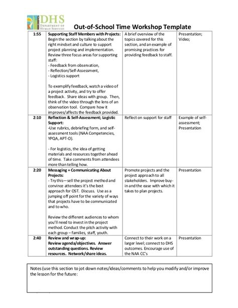 workshop template structured activities managing