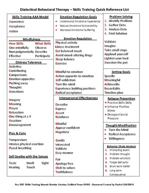 Dialectical Behavior Therapy Worksheets by Dialectical Behavioral Therapy Worksheets Worksheets