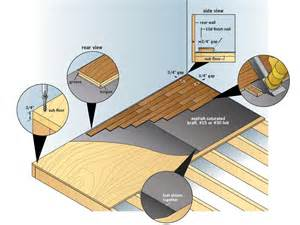 Prefinished Hardwood Flooring Installation How To Install Prefinished Solid Hardwood Flooring How Tos Diy