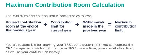 Cra Tfsa Room by Lakeland Credit Union Tfsas