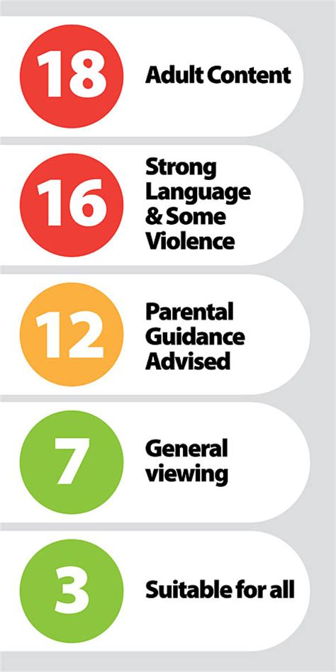 Or Age Rating Gamasutra Elspa To Intro Traffic Light Ratings System