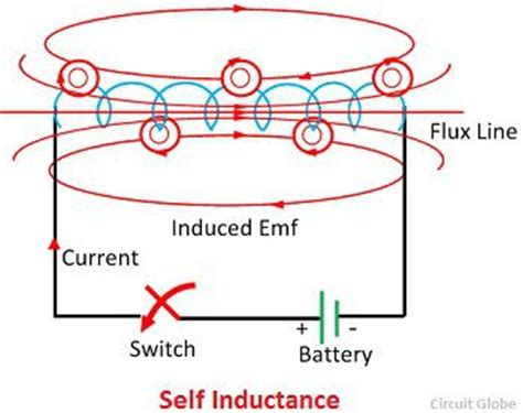 meaning of word inductance what is self inductance definition and explanation circuit globe