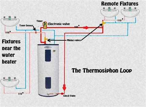 water heater circulating diagram re circulating water without a charles buell