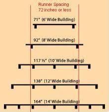 10 x 12 shed floor joists image result for shed floor joist spacing sheds