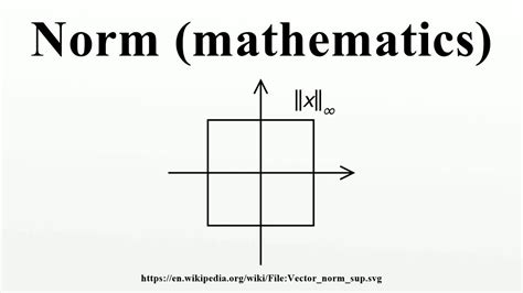 infinity norm norm mathematics