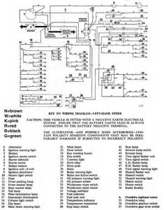 car wiring diagrams archives page 18 of 45 binatani com