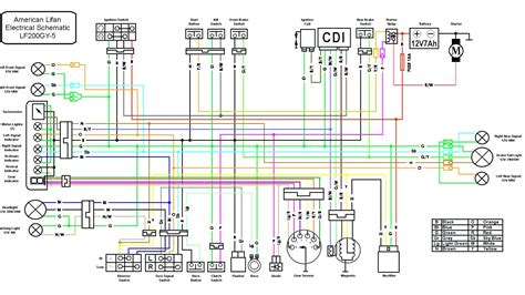 triumph tiger cub wiring diagram tiger free printable