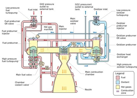 Keystone Raptor Floor Plans maiores e mais potentes motores de combust 237 vel liquido do