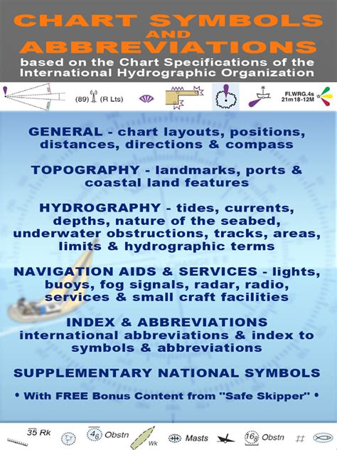 Symbol And Abbreviations Used On Admiralty Paper Char admiralty chart 5011 free