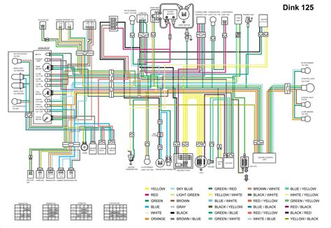 jonway 50cc scooter wiring diagram jonway raptor scooter