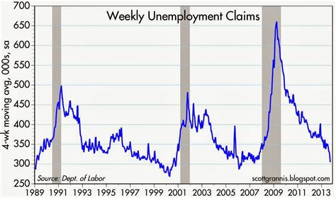 file weekly claims in arizona unemployment claims ohio file weekly claims newhairstylesformen2014 com