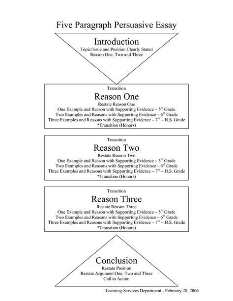 high school argumentative essay topics thesis statement for romeo
