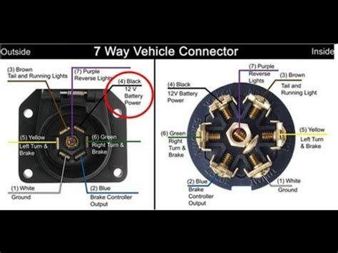 ford  factor  pin trailer wiring diagram